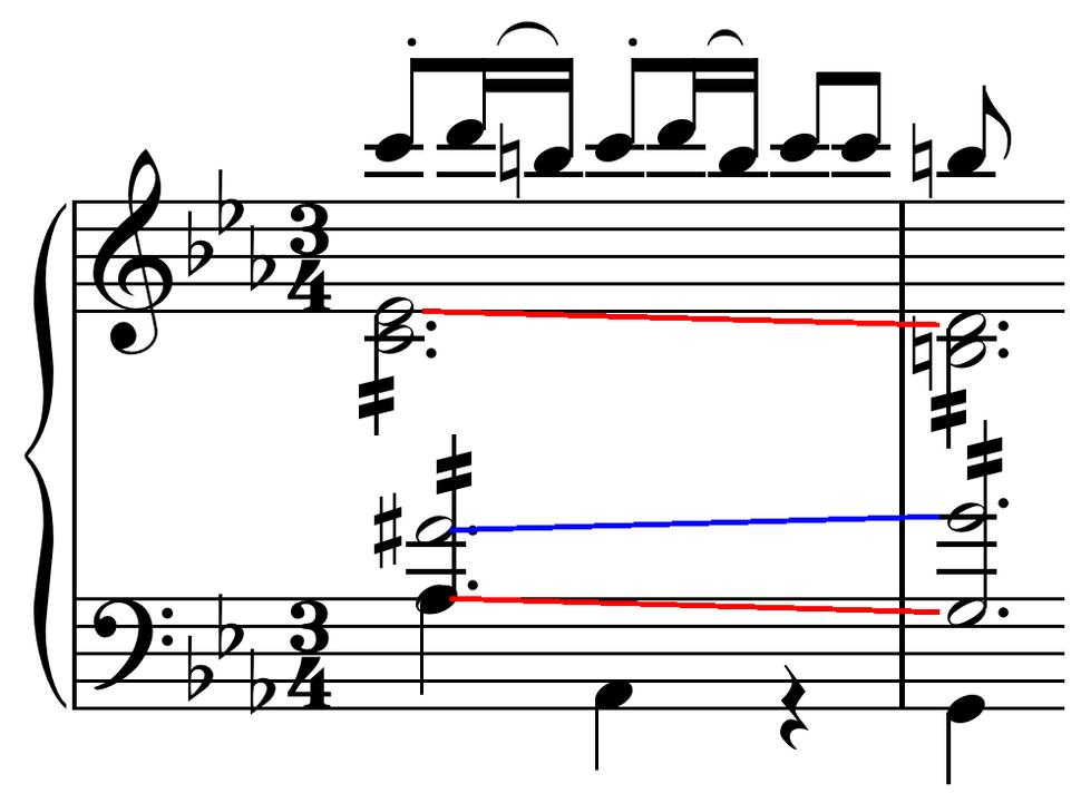 Mozart - Symphony K.453, Mozart fifths