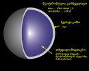 Neutron star cross section-ka.png
