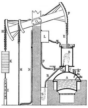 Newcomen's steam-powered atmospheric engine was the first practical piston steam engine. Subsequent steam engines were to power the Industrial Revolution. Newcomens Dampfmaschine aus Meyers 1890.png