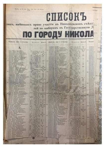 File:Nikolaev voters 1906.pdf