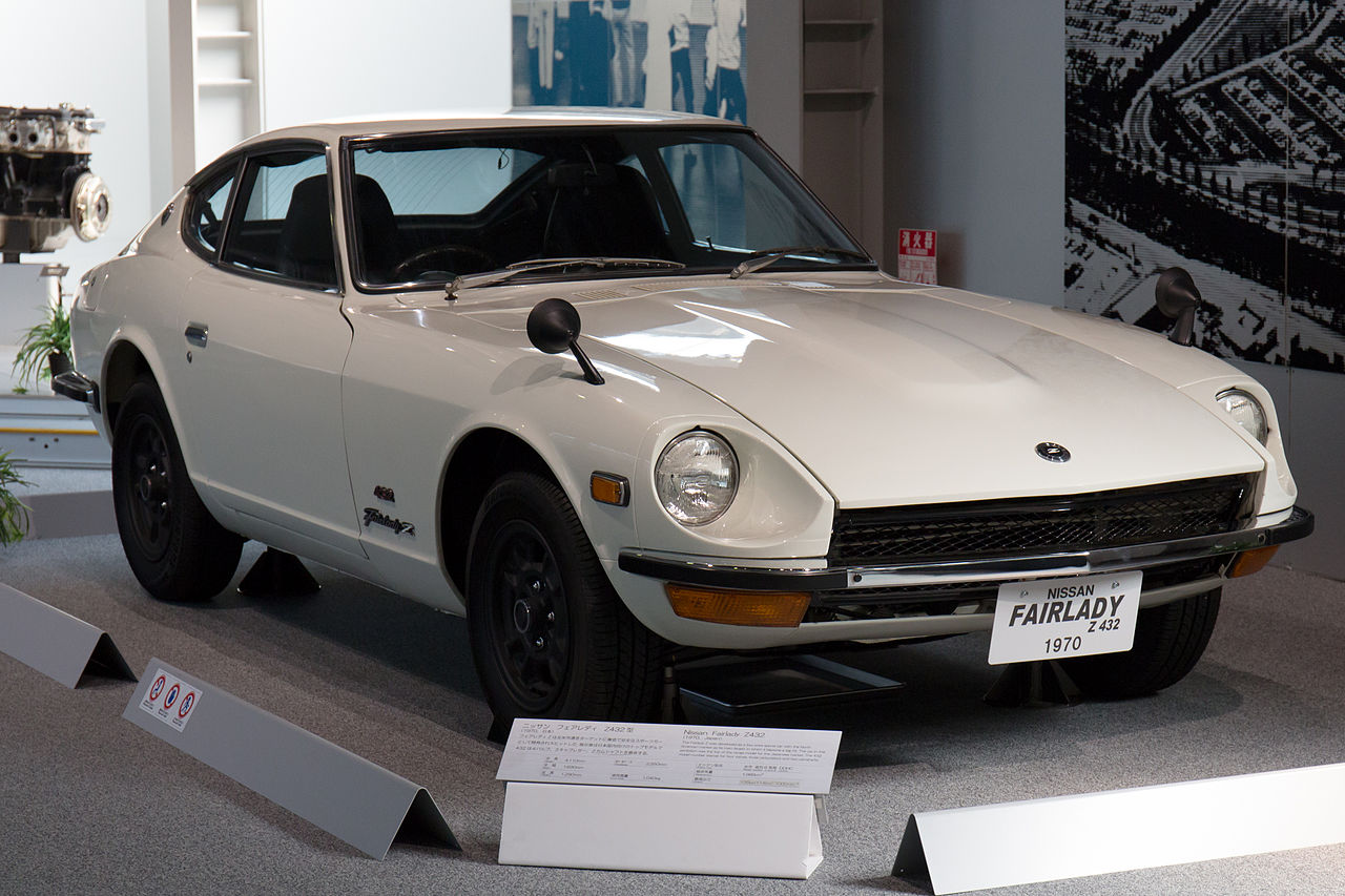 Sports Car Museum Europe