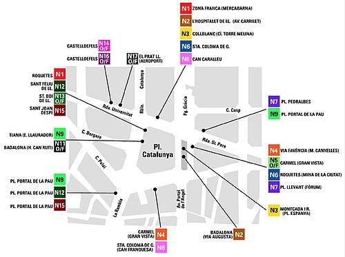 horarios autobus girona: