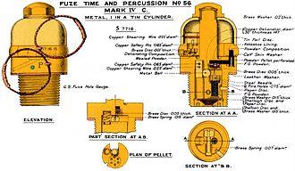 BL 15-pounder gun - Image: No 56Fuze Mk IVC