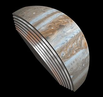 Microwave Radiometer (Juno) - This visualization released by NASA depicts the layers that MWR will observe below the top visible cloud layer