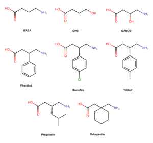 Phenibut - Chemical structures of phenibut and analogues.