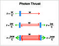 Photon-Thrust-Amplification.jpg