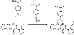 Naphthol Red - Synthesis of Pigment red 170