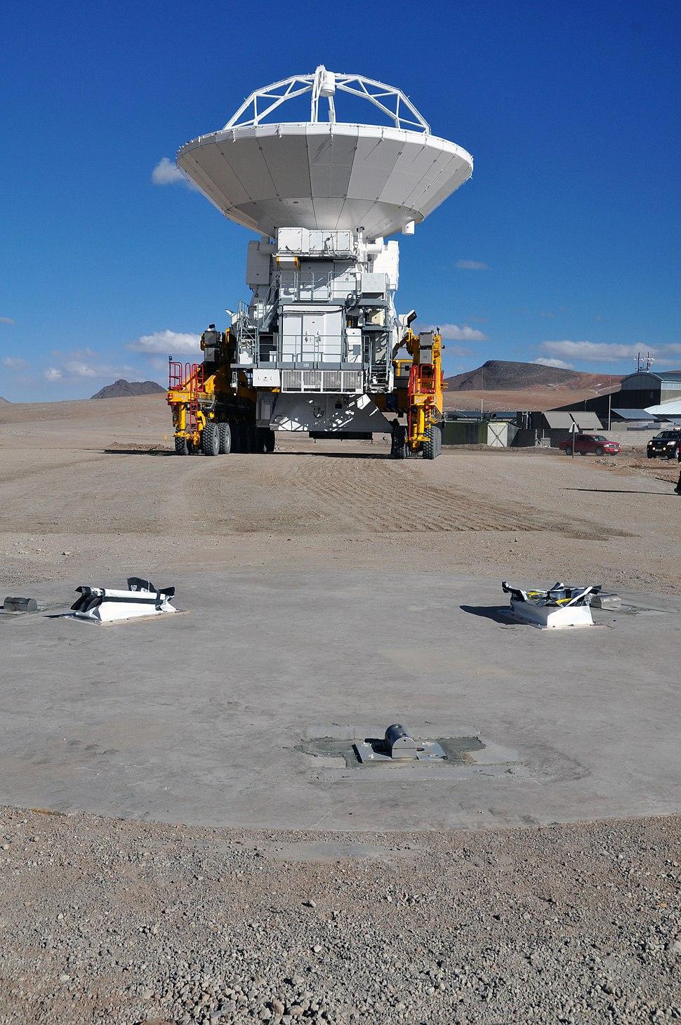 Positioning an Antenna at 5000 Metres