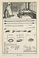 Print, Brodeur, (The Embroiderer's Workshop), Diderot's Encyclopaedia, 1763 (CH 18613521-2).jpg