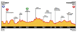 Profile stage 7 Tour de France 2015.png