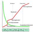 Projektentwicklung-Kosten.png