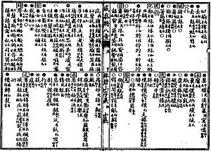 Fuzhou dialect - The authoritative Foochow rime book Qī Lín Bāyīn