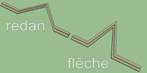 Flèche (fortification) - Sketch showing the principle of a redan and flèche