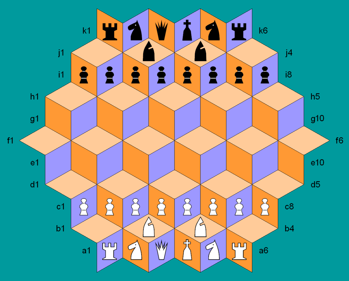 Rhombic Chess Wikipedia Move Checkmate Diagram Furthermore Moves In Addition The Event