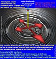 Rock-dropped-into-water-is-linear-cosine-force-line-to-the-radial-sine-of-water-rings-echoing-outward.jpg