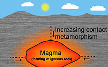 Rock contact metamorphism eng big text.jpg