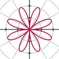 Rose r=2sin(4theta).PNG