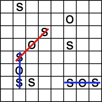 SOS (game) - An incomplete game of SOS