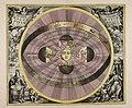 Scenographia systematis Copernicani - CBT 5869621.jpg