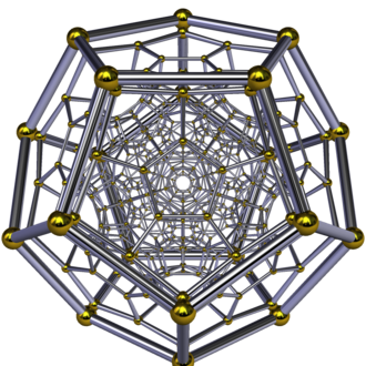 Regular Polytopes (book) - Schlegel diagram of the 120-cell, a 4-dimensional regular polytope.