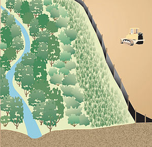 English: Illustration of a silt fence installa...