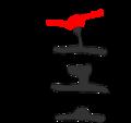 Spinetypeswikipedia.png