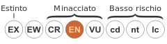 Status iucn2.3 EN it.svg