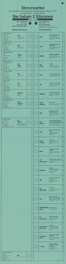 Landtagswahl In Hessen 2018 Wikipedia