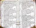 Subačiaus RKB 1839-1848 krikšto metrikų knyga 154.jpg