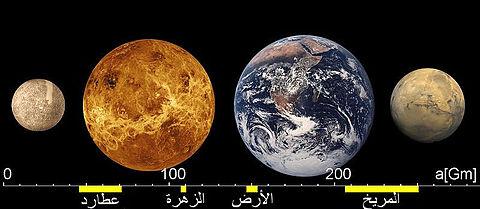 كوكب أرضي ويكيبيديا