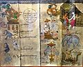 Thai chinese astrology chart Jim Thompson Museum IMG 7223.jpg