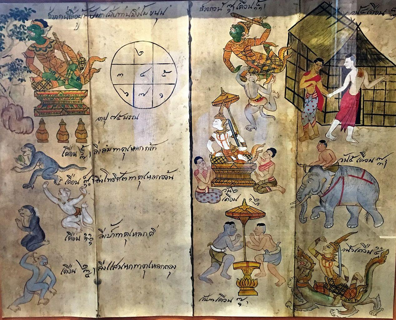 Todays Astrological Chart: Thai chinese astrology chart Jim Thompson Museum IMG 7223.jpg ,Chart