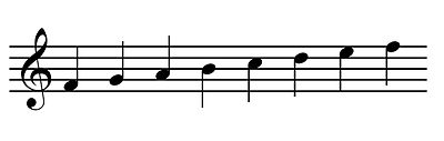Treble Clef Notes.JPG