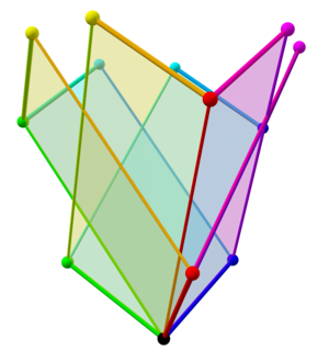 Tree of weak orderings in concertina cube 572.png