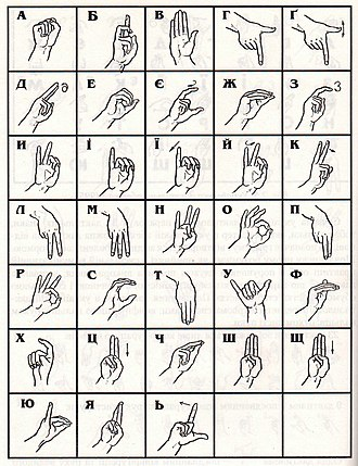 Fingerspelling - Ukrainian manual alphabet