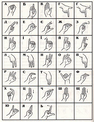 Alphabet Chart With Pictures: Ukrainian manual alphabet 2003.JPG - Wikimedia Commons,Chart