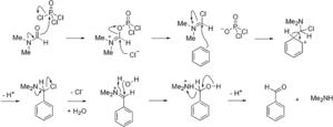 Vilsmeier–Haack reaction - Vilsmeier–Haack reaction mechanism