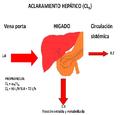 Wiki gráfica hígado.png