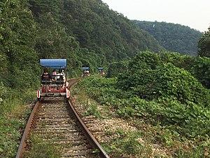 Wonju - Wonju rail