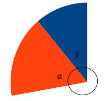 dos ngulos contguos forman un ngulo compuesto