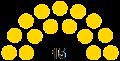Élections municipales à Monaco en 2015.png