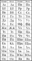 Българска кирилица.png