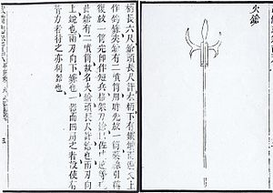 Bayonet - 14th century Chinese fire lance