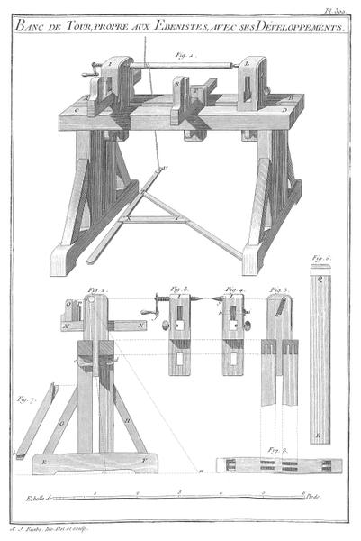 File:A-J Roubo - L'Art du Menuisier - Planche 309.png