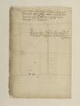 AGAD List Iwana IV Groźnego do Ferdynanda I w sprawie wojny w Inflantach 4.png