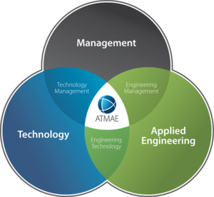 Association of Technology, Management, and Applied Engineering - Image: ATMA Emembershipvenn v 2