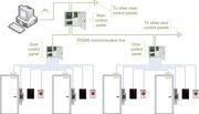 Access control topologies main controller a
