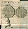 Acta Eruditorum - I orologi, 1737 – BEIC 13458392.jpg