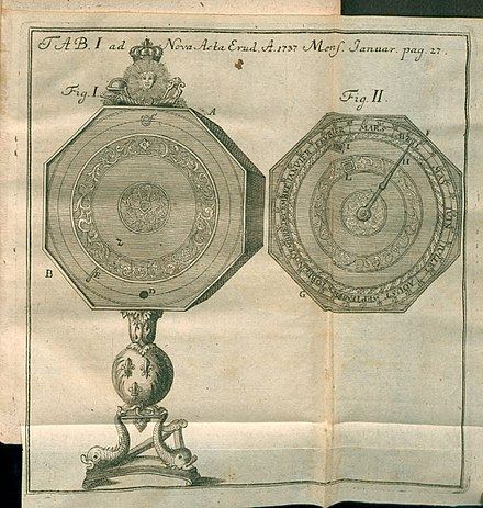 Illustration from Acta Eruditorum (1737) where was published Machines et inventions approuvees par l'Academie Royale des Sciences Acta Eruditorum - I orologi, 1737 - BEIC 13458392.jpg