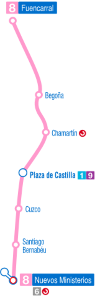 Line 8 (Madrid Metro) - Route map of old line 8
